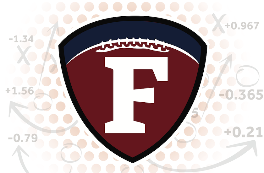 FoM_Logo_Stats